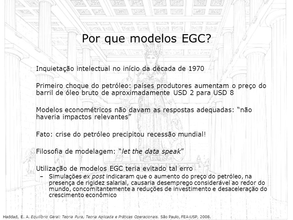 Por que modelos EGC? Inquietação intelectual no início da década de 1970 Primeiro choque do petróleo: países produtores aumentam o preço do barril de