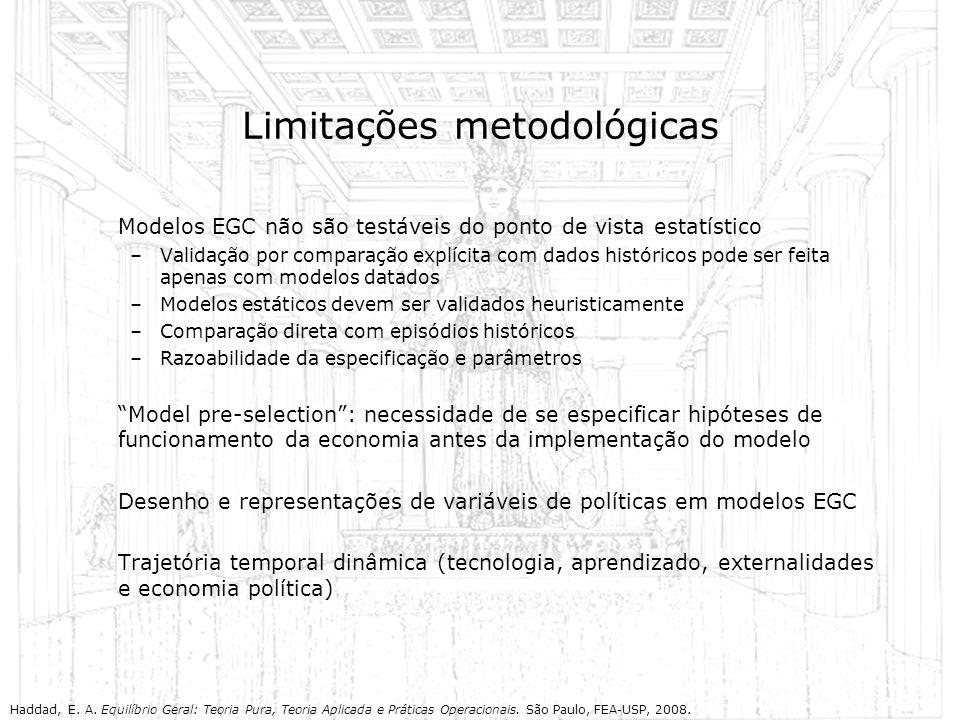 Limitações metodológicas Modelos EGC não são testáveis do ponto de vista estatístico –Validação por comparação explícita com dados históricos pode ser