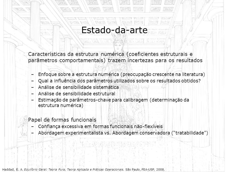 Estado-da-arte Características da estrutura numérica (coeficientes estruturais e parâmetros comportamentais) trazem incertezas para os resultados –Enf