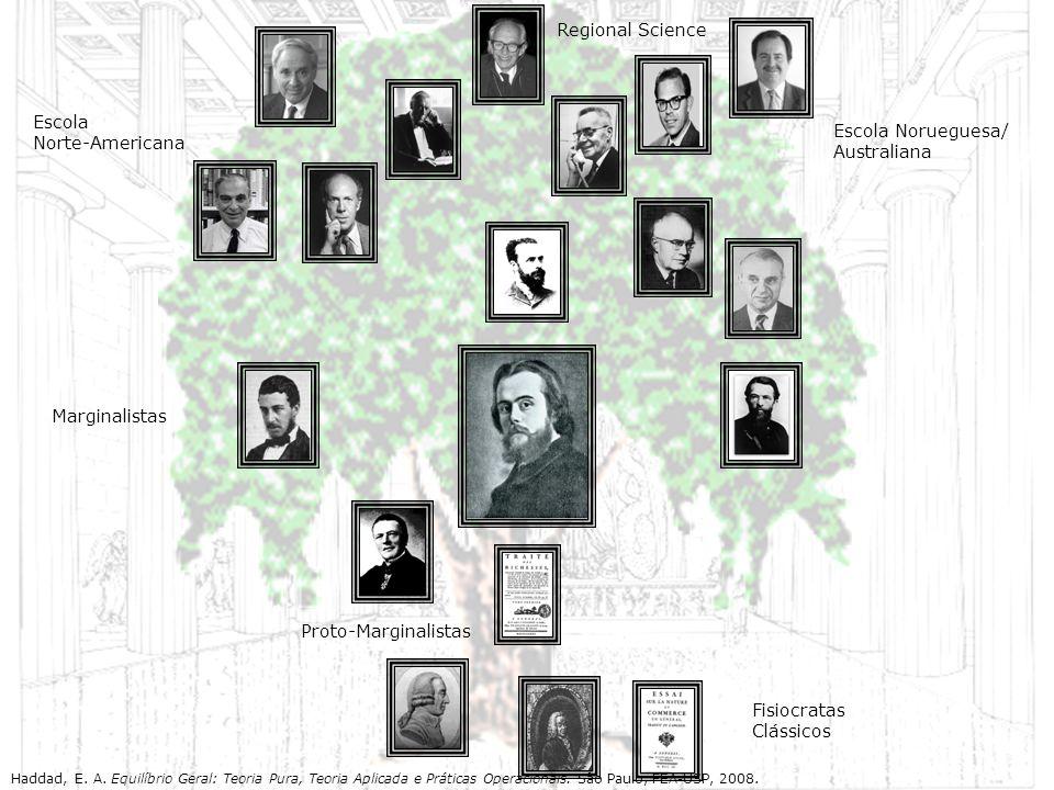 Escola Norte-Americana Escola Norueguesa/ Australiana Proto-Marginalistas Marginalistas Fisiocratas Clássicos Regional Science Haddad, E. A. Equilíbri