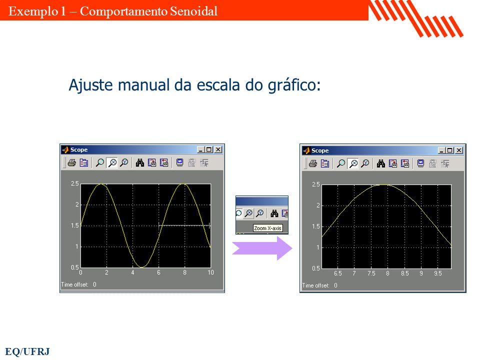 EQ/UFRJ Ajuste manual da escala do gráfico: Exemplo 1 – Comportamento Senoidal