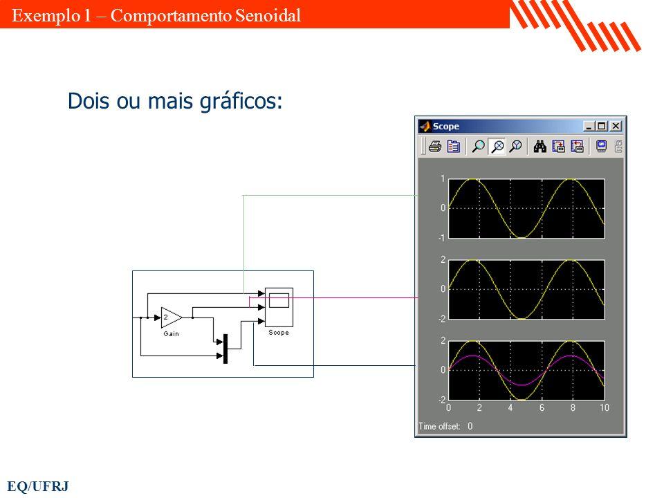 EQ/UFRJ Dois ou mais gráficos: Exemplo 1 – Comportamento Senoidal