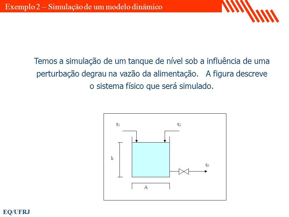 EQ/UFRJ Temos a simulação de um tanque de nível sob a influência de uma perturbação degrau na vazão da alimentação. A figura descreve o sistema físico