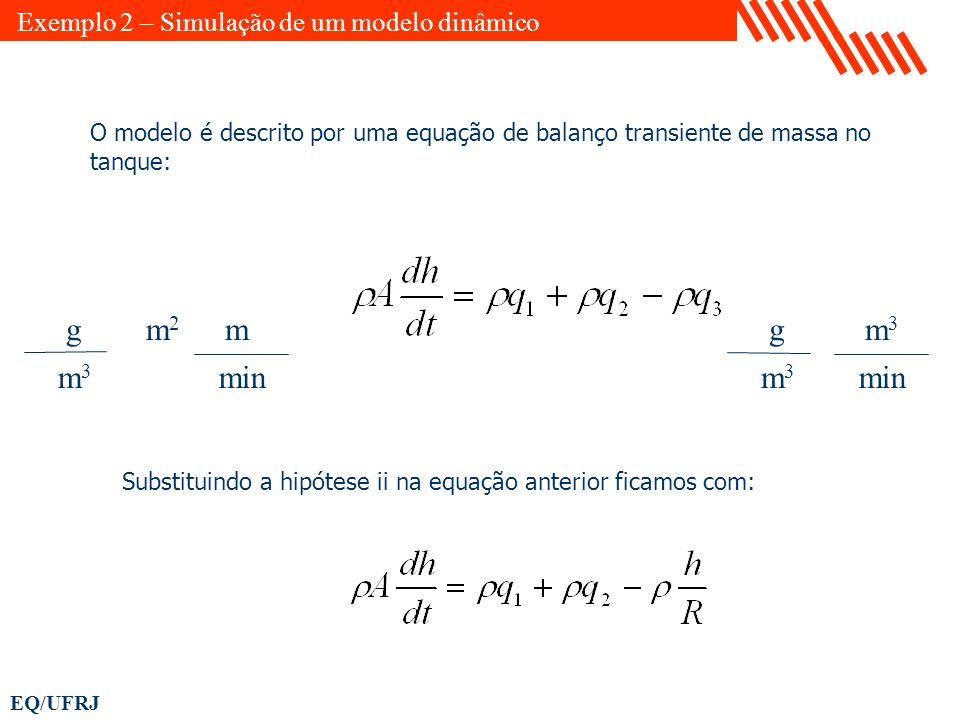 EQ/UFRJ O modelo é descrito por uma equação de balanço transiente de massa no tanque: Substituindo a hipótese ii na equação anterior ficamos com: Exem