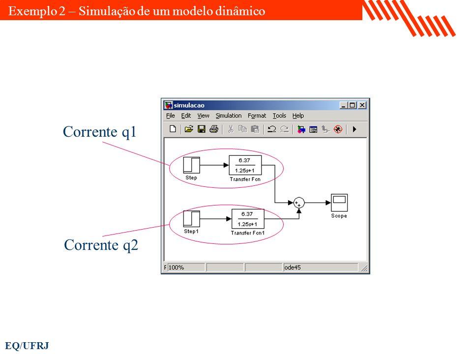 EQ/UFRJ Corrente q1 Corrente q2 Exemplo 2 – Simulação de um modelo dinâmico