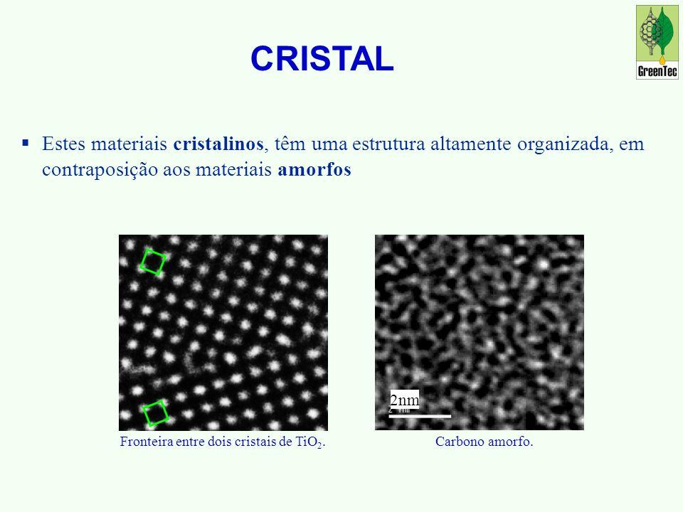 CRISTAL Estes materiais cristalinos, têm uma estrutura altamente organizada, em contraposição aos materiais amorfos Fronteira entre dois cristais de TiO 2.Carbono amorfo.