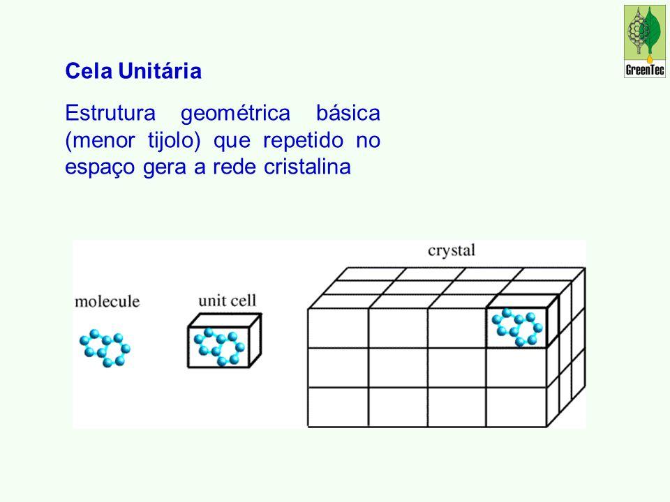 Cela Unitária Estrutura geométrica básica (menor tijolo) que repetido no espaço gera a rede cristalina