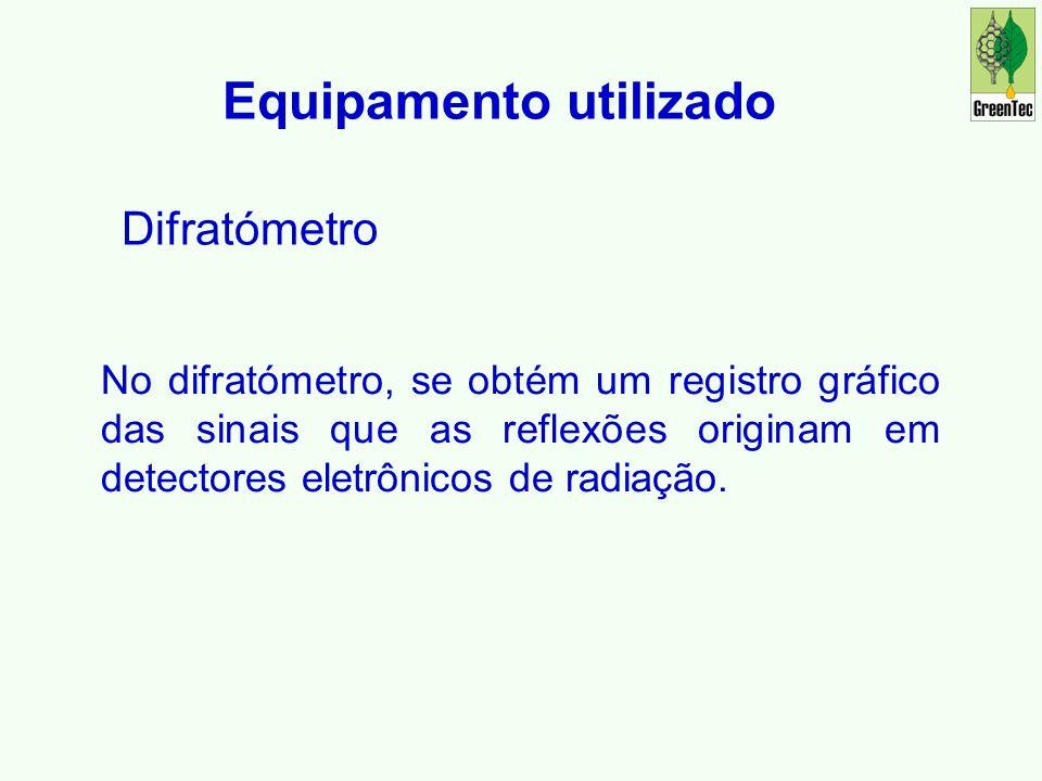 Difratómetro No difratómetro, se obtém um registro gráfico das sinais que as reflexões originam em detectores eletrônicos de radiação.