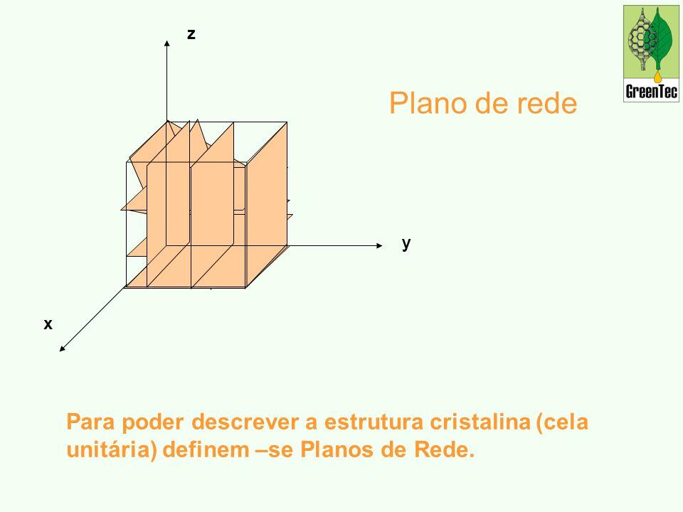 Plano de rede Para poder descrever a estrutura cristalina (cela unitária) definem –se Planos de Rede.