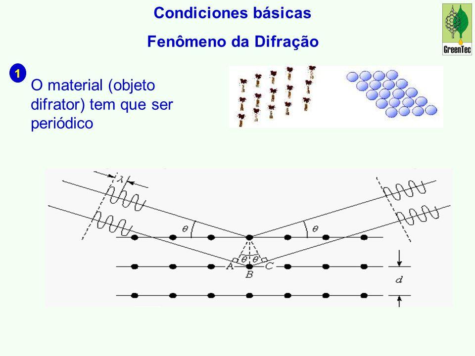 Condiciones básicas Fenômeno da Difração O material (objeto difrator) tem que ser periódico O tamanho da periodicidade dos átomos (espaçamento, d) desse material tem que ser do ordem do cumprimento de onda (λ) da radiação utilizada 1 2