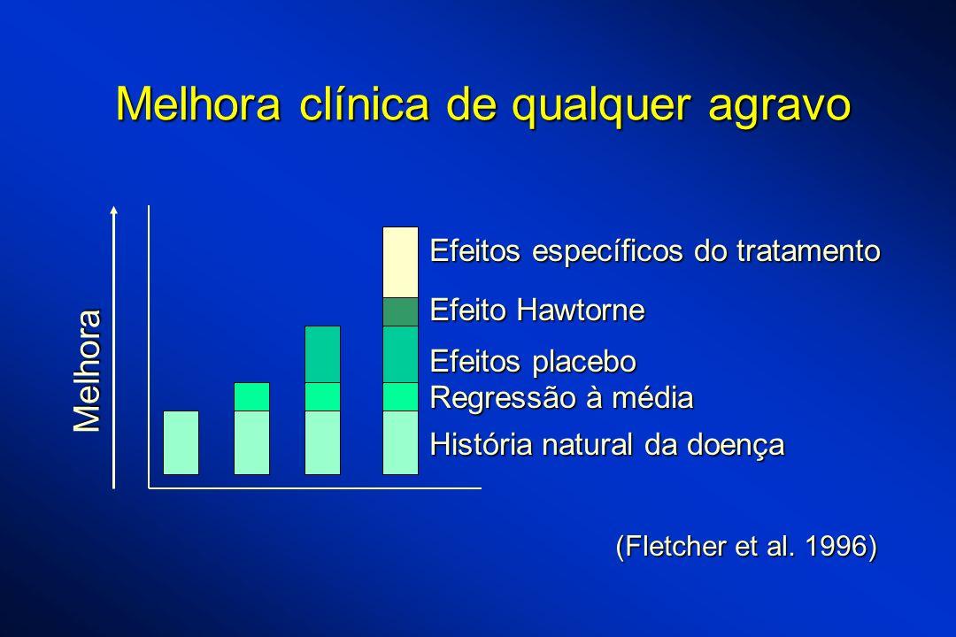 Melhora clínica de qualquer agravo Efeitos específicos do tratamento Efeito Hawtorne Efeitos placebo Regressão à média História natural da doença (Fle