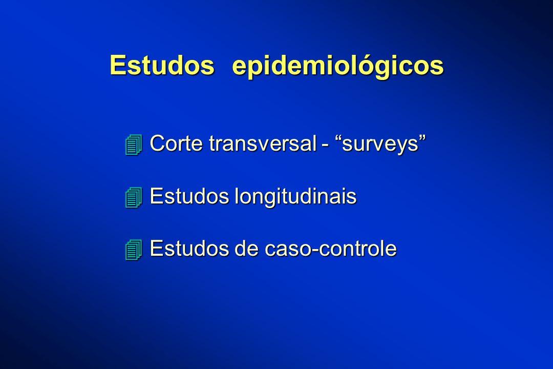 Estudos epidemiológicos Corte transversal - surveys Corte transversal - surveys Estudos longitudinais Estudos longitudinais Estudos de caso-controle E