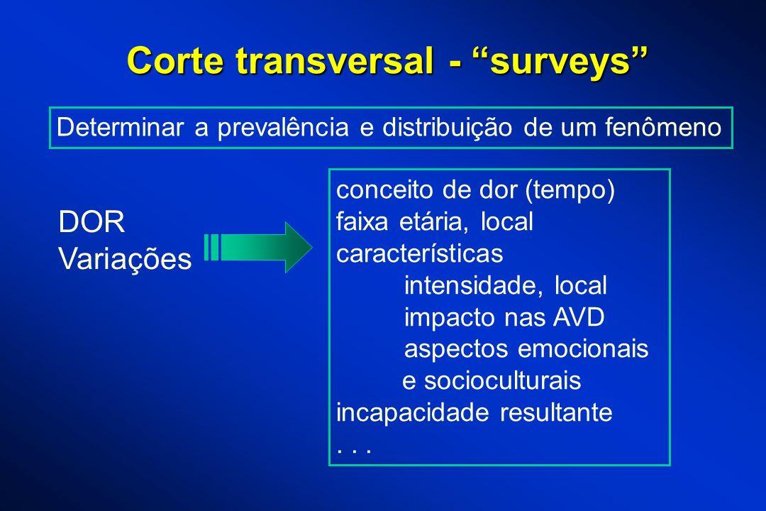Corte transversal - surveys Determinar a prevalência e distribuição de um fenômeno conceito de dor (tempo) faixa etária, local características intensi