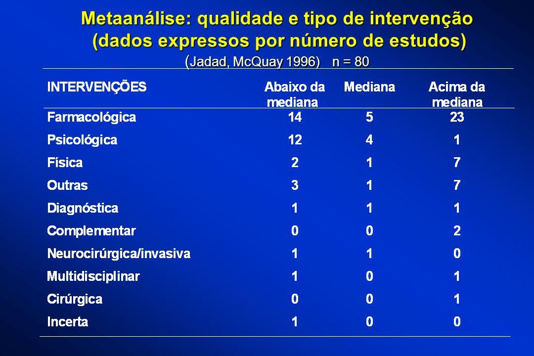 Metaanálise: qualidade e tipo de intervenção (dados expressos por número de estudos) (dados expressos por número de estudos) ( Jadad, McQuay 1996) n =