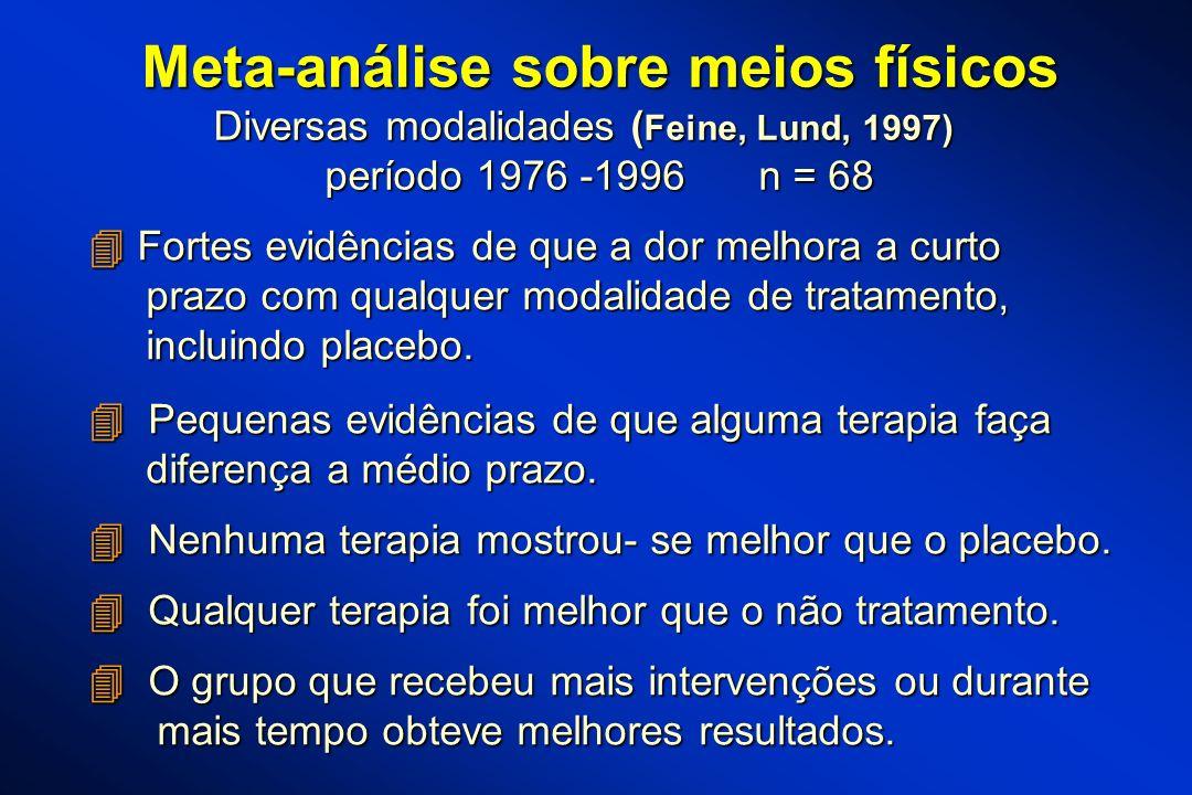 Meta-análise sobre meios físicos Diversas modalidades ( Feine, Lund, 1997) período 1976 -1996 n = 68 Fortes evidências de que a dor melhora a curto Fo
