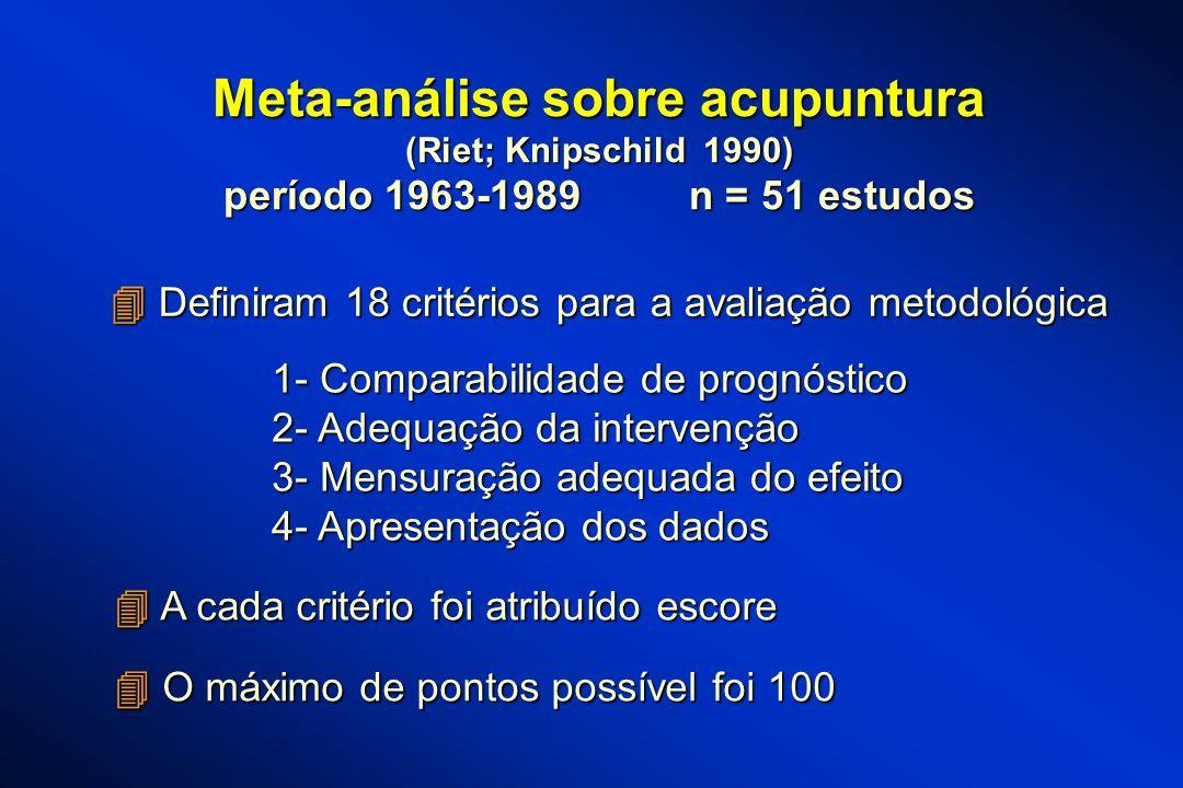 Meta-análise sobre acupuntura (Riet; Knipschild 1990) período 1963-1989 n = 51 estudos 1- Comparabilidade de prognóstico 2- Adequação da intervenção 3