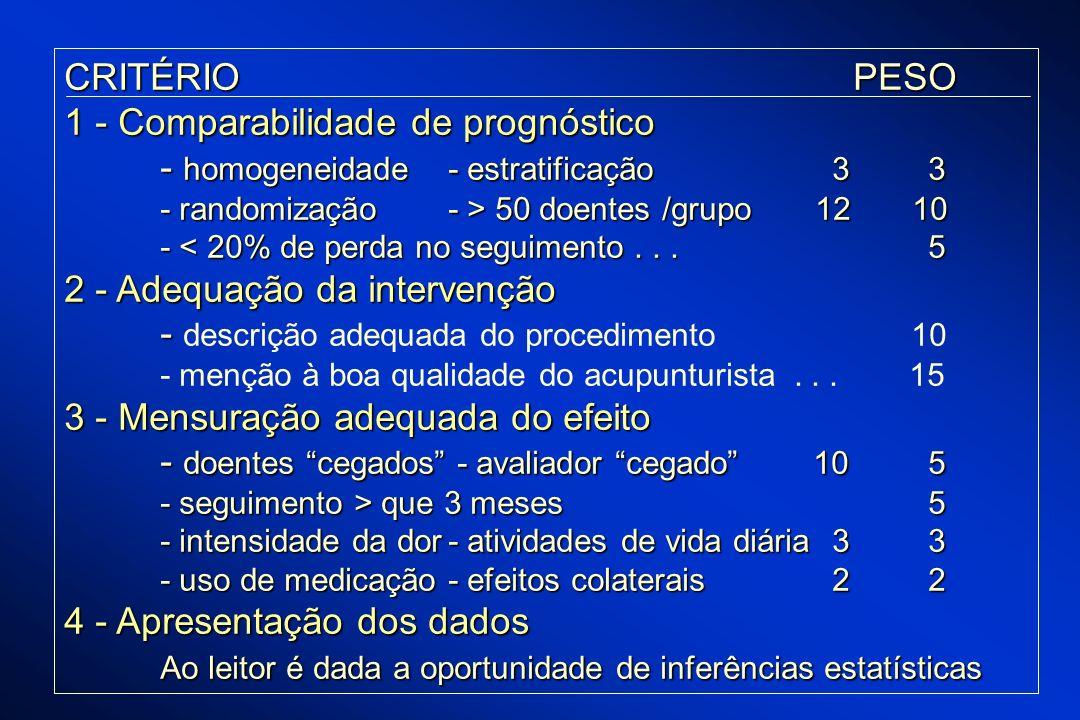 CRITÉRIO PESO 1 - Comparabilidade de prognóstico - homogeneidade- estratificação33 - randomização- > 50 doentes /grupo 12 10 - < 20% de perda no segui