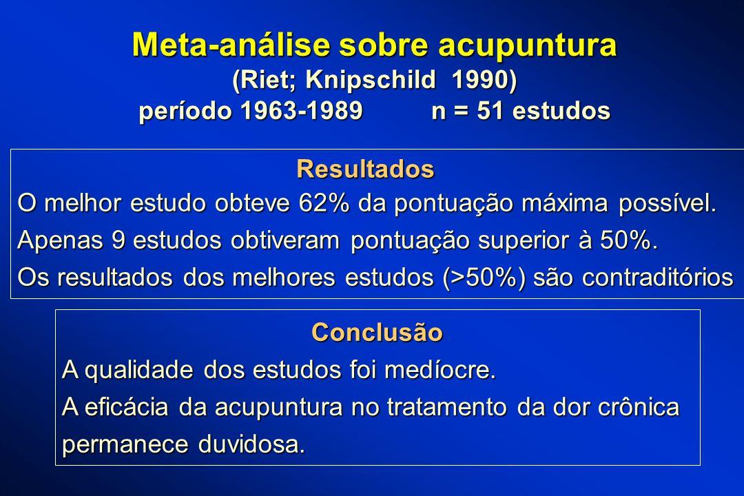 Meta-análise sobre acupuntura (Riet; Knipschild 1990) período 1963-1989 n = 51 estudos Resultados Resultados O melhor estudo obteve 62% da pontuação m