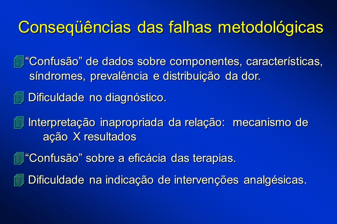 Conseqüências das falhas metodológicas Confusão de dados sobre componentes, características, Confusão de dados sobre componentes, características, sín