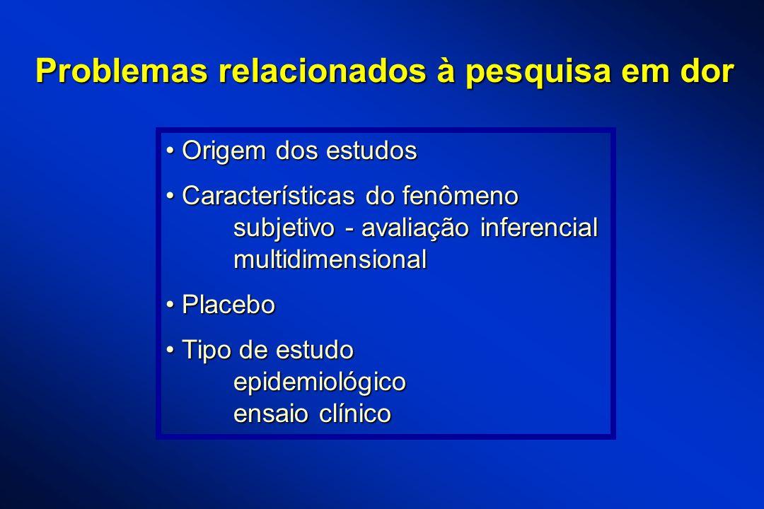 Problemas relacionados à pesquisa em dor Origem dos estudos Origem dos estudos Características do fenômeno Características do fenômeno subjetivo - ava