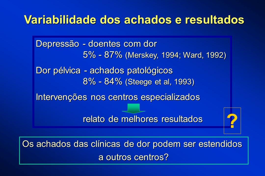 Depressão - doentes com dor 5% - 87% (Merskey, 1994; Ward, 1992) Dor pélvica - achados patológicos 8% - 84% (Steege et al, 1993) Intervenções nos cent