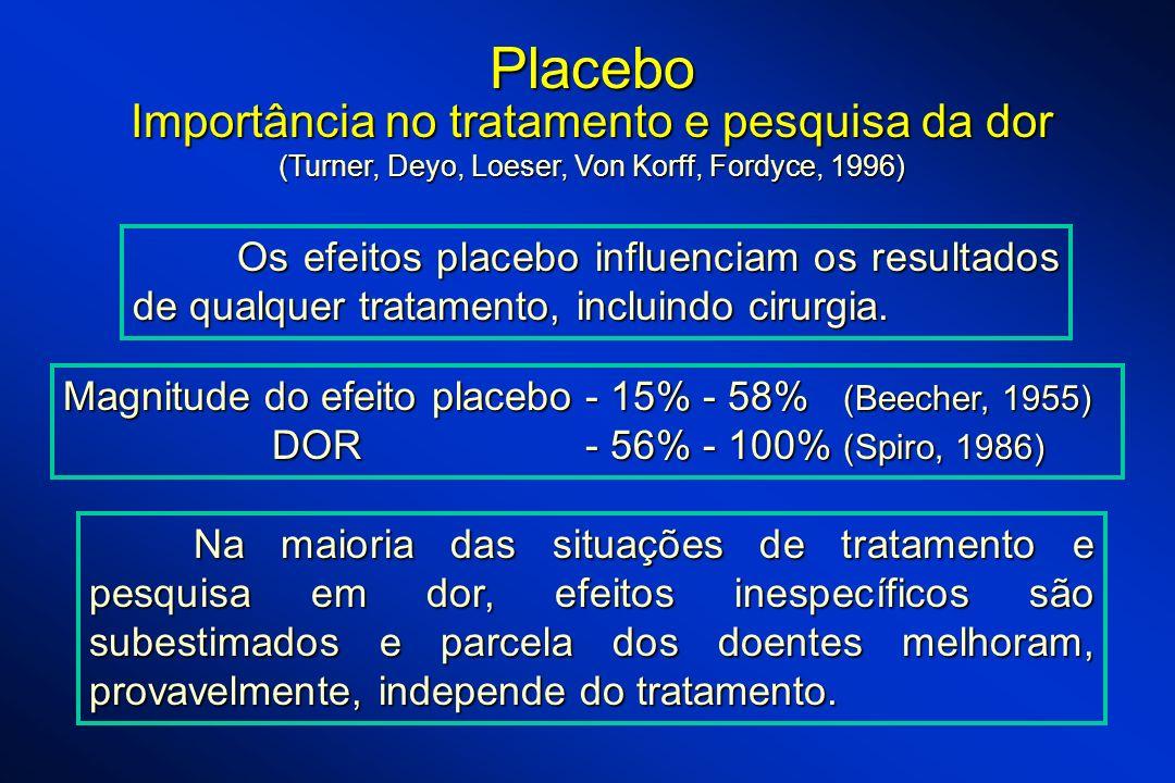 Placebo Importância no tratamento e pesquisa da dor (Turner, Deyo, Loeser, Von Korff, Fordyce, 1996) Na maioria das situações de tratamento e pesquisa