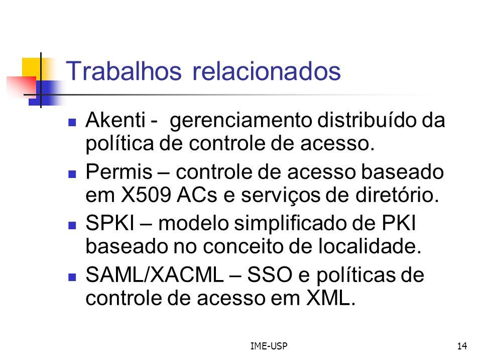 IME-USP14 Trabalhos relacionados Akenti - gerenciamento distribuído da política de controle de acesso. Permis – controle de acesso baseado em X509 ACs
