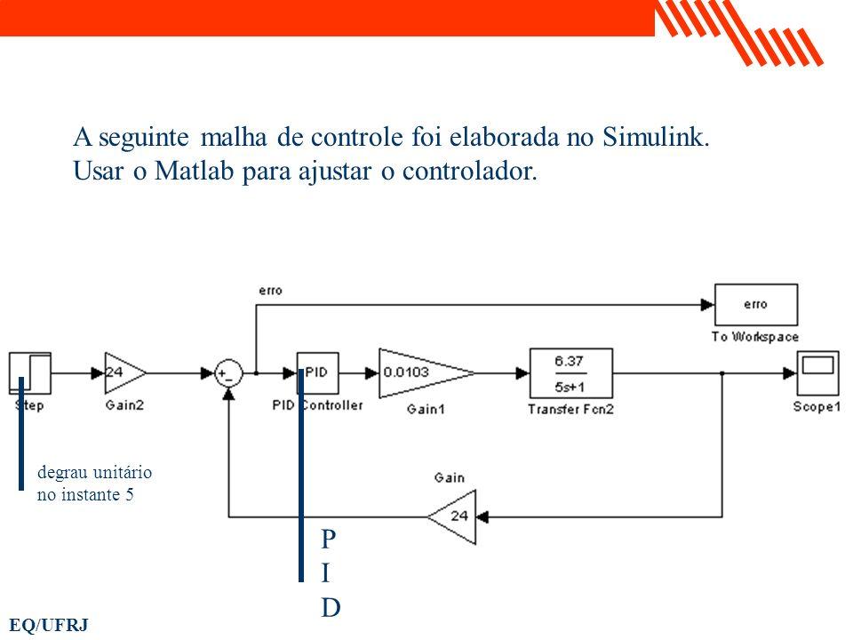 EQ/UFRJ A seguinte malha de controle foi elaborada no Simulink. Usar o Matlab para ajustar o controlador. PIDPID degrau unitário no instante 5