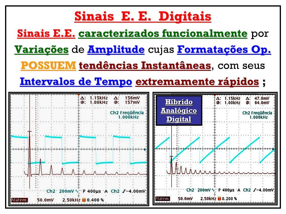 Sinais E. E. Digitais Sinais E.E.caracterizados funcionalmente Sinais E.E. caracterizados funcionalmente por VariaçõesAmplitudeFormatações Op. Variaçõ