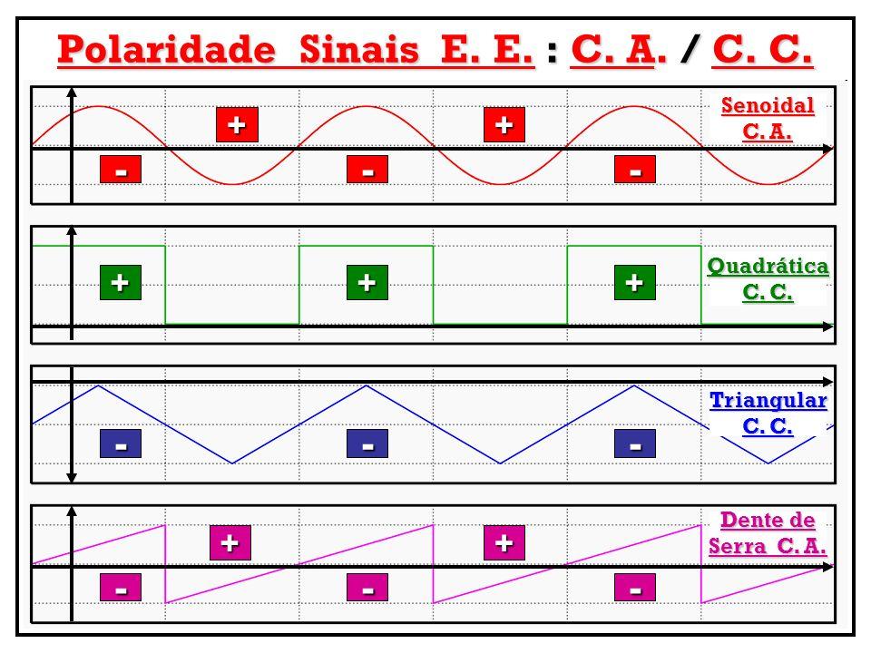 Polaridade Sinais E. E. : C. A. / C. C. Senoidal C. A. Triangular C. C. Quadrática Dente de Serra C. A. + - + + ++ + + - -- - - -- -