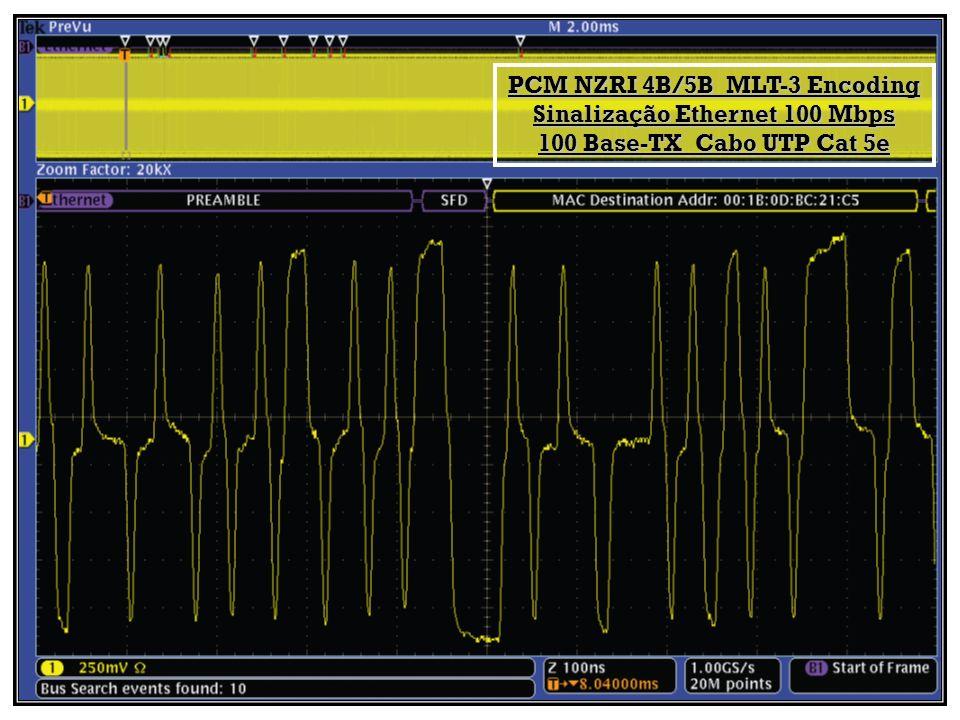 PCM NZRI 4B/5B MLT-3 Encoding Sinalização Ethernet 100 Mbps 100 Base-TX Cabo UTP Cat 5e