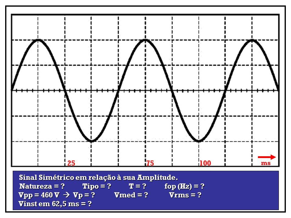 Sinal Simétrico em relação à sua Amplitude. Sinal Simétrico em relação à sua Amplitude. Natureza = ? Tipo = ? T = ? fop (Hz) = ? Natureza = ? Tipo = ?