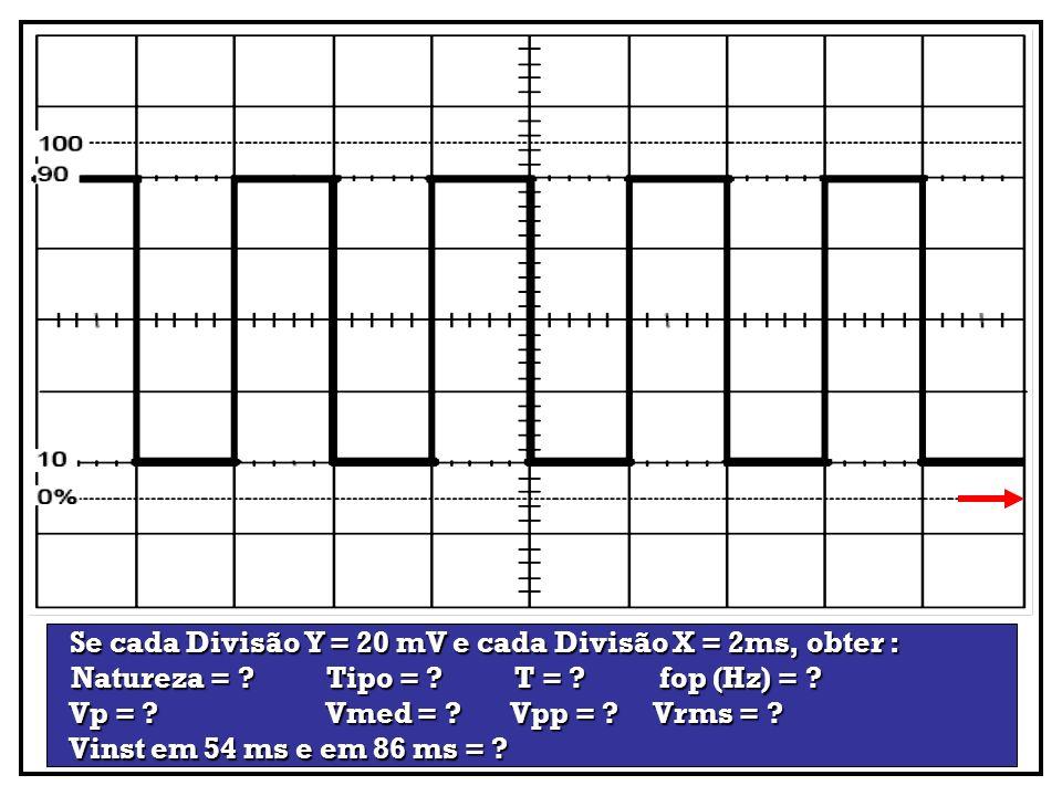 Se cada Divisão Y = 20 mV e cada Divisão X = 2ms, obter : Se cada Divisão Y = 20 mV e cada Divisão X = 2ms, obter : Natureza = ? Tipo = ? T = ? fop (H
