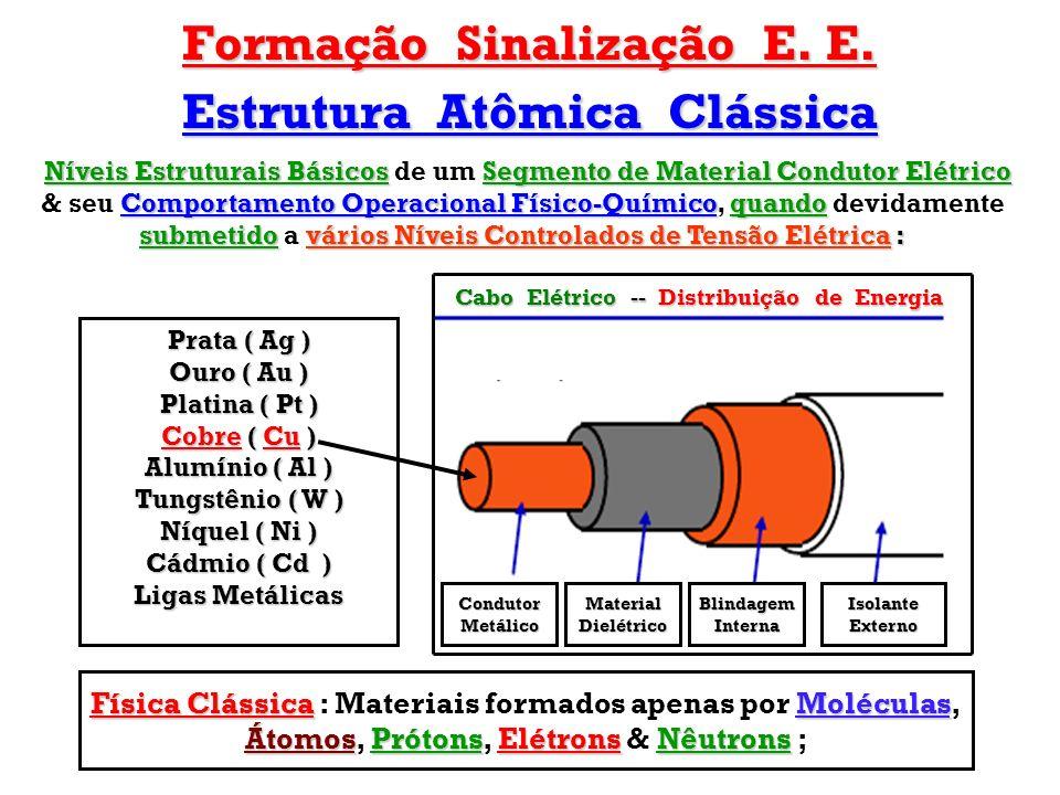 Formação Sinalização E. E. Estrutura Atômica Clássica Níveis Estruturais BásicosSegmento de Material Condutor Elétrico Níveis Estruturais Básicos de u
