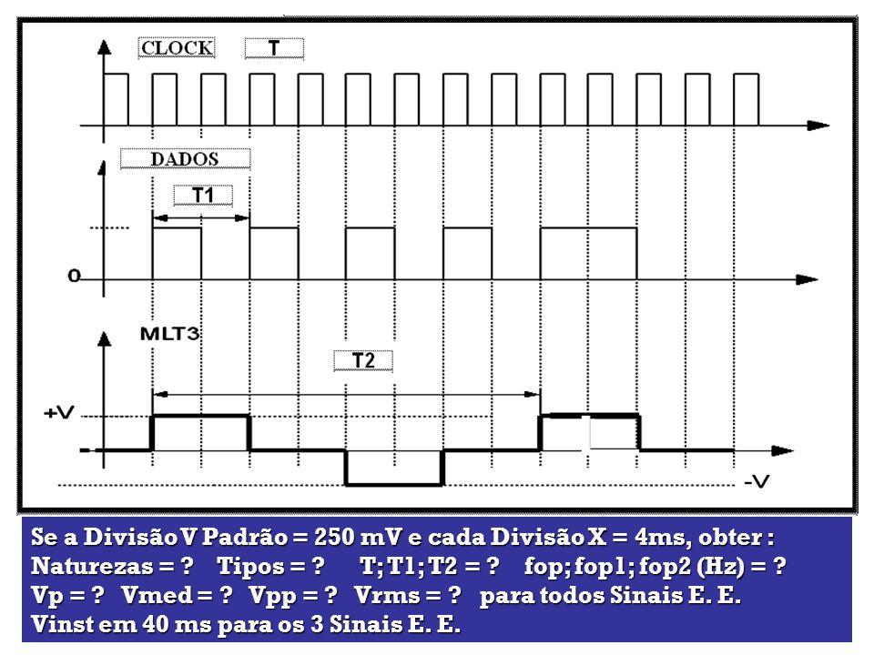 Se a Divisão V Padrão = 250 mV e cada Divisão X = 4ms, obter : Naturezas = ? Tipos = ? T; T1; T2 = ? fop; fop1; fop2 (Hz) = ? Vp = ? Vmed = ? Vpp = ?
