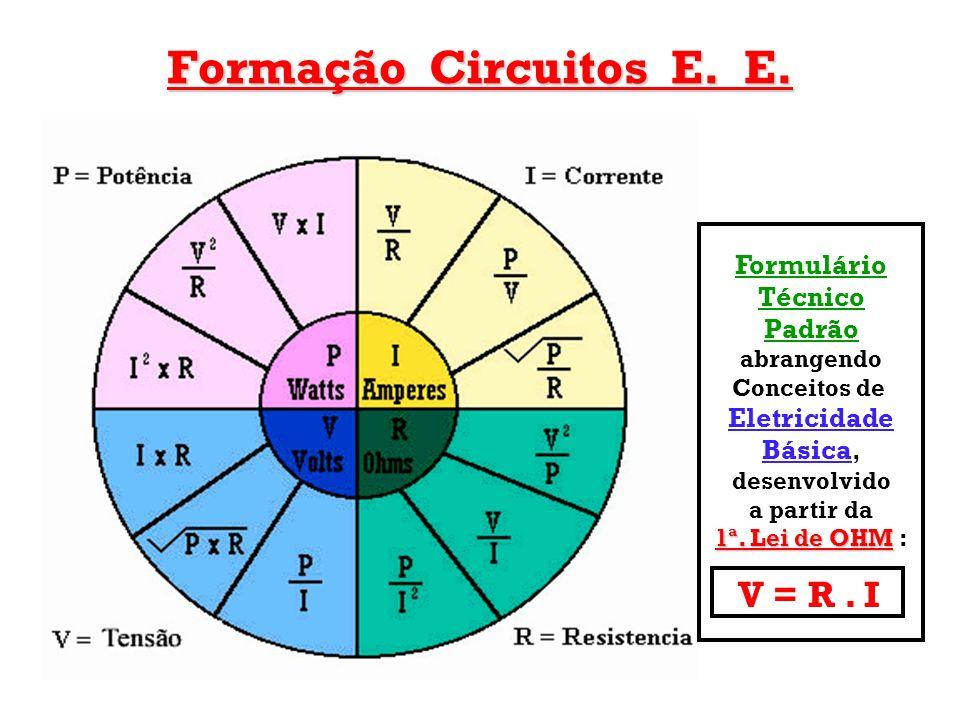 Formação Circuitos E. E. Formulário Técnico Padrão abrangendo Conceitos de Eletricidade Básica, desenvolvido a partir da 1ª. Lei de OHM 1ª. Lei de OHM