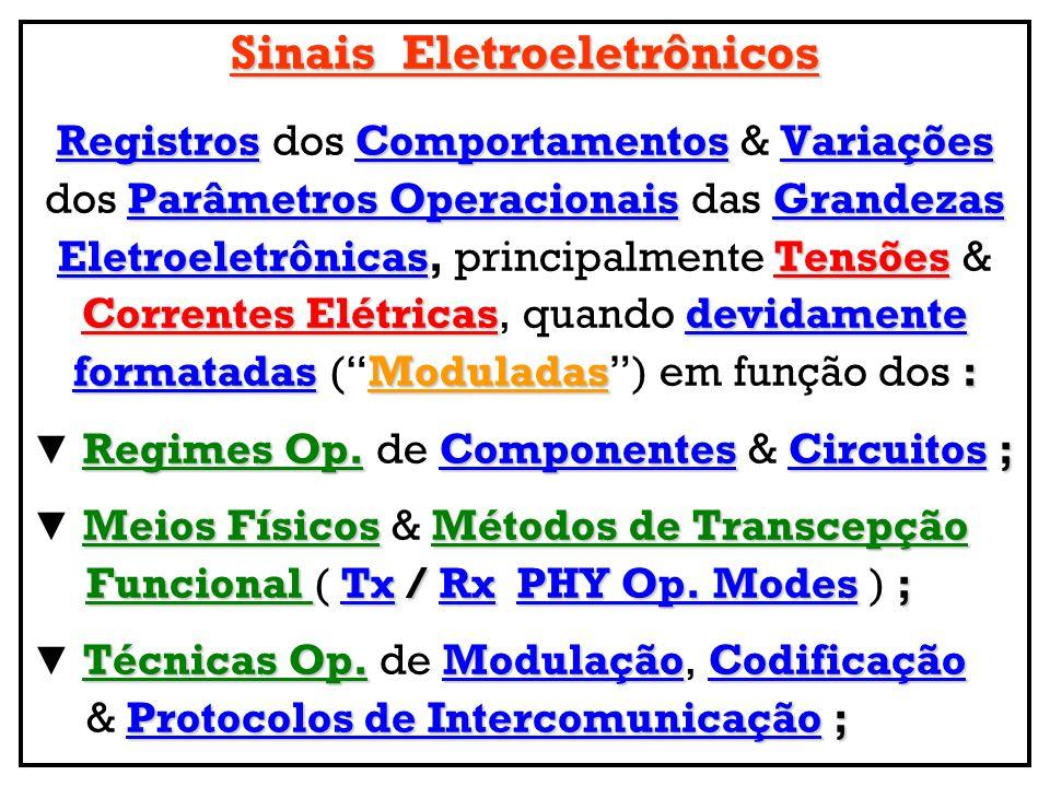 Sinais Eletroeletrônicos RegistrosComportamentosVariações Registros dos Comportamentos & Variações Parâmetros OperacionaisGrandezas dos Parâmetros Ope