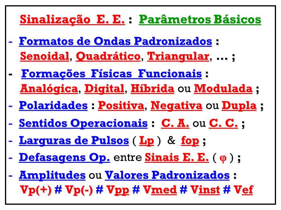 Sinalização E. E. : Parâmetros Básicos -Formatos de Ondas Padronizados: -Formatos de Ondas Padronizados : Senoidal Quadrático Triangular... ; Senoidal