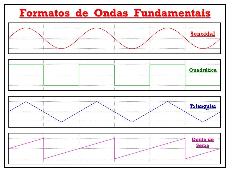 Formatos de Ondas Fundamentais Senoidal Triangular Quadrática Dente de Serra