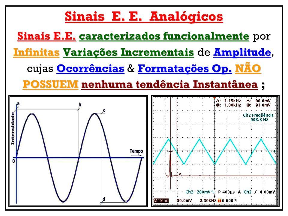 Sinais E. E. Analógicos Sinais E.E.caracterizados funcionalmente Sinais E.E. caracterizados funcionalmente por Infinitas Variações IncrementaisAmplitu