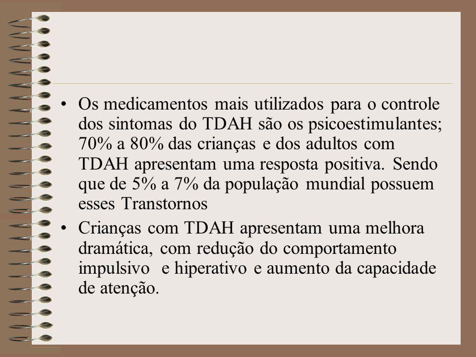 O controle do comportamento é uma intervenção importante para crianças com TDAH.