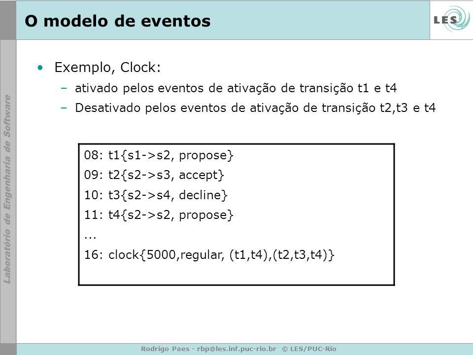 Rodrigo Paes - rbp@les.inf.puc-rio.br © LES/PUC-Rio O modelo de eventos Exemplo, Clock: –ativado pelos eventos de ativação de transição t1 e t4 –Desativado pelos eventos de ativação de transição t2,t3 e t4 08: t1{s1->s2, propose} 09: t2{s2->s3, accept} 10: t3{s2->s4, decline} 11: t4{s2->s2, propose}...