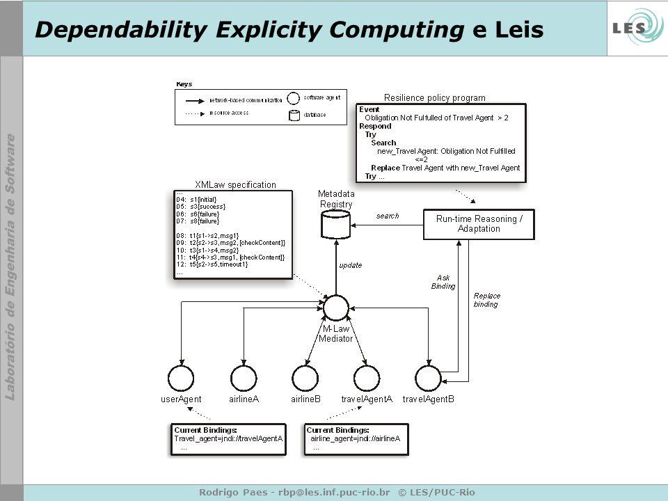 Rodrigo Paes - rbp@les.inf.puc-rio.br © LES/PUC-Rio Dependability Explicity Computing e Leis