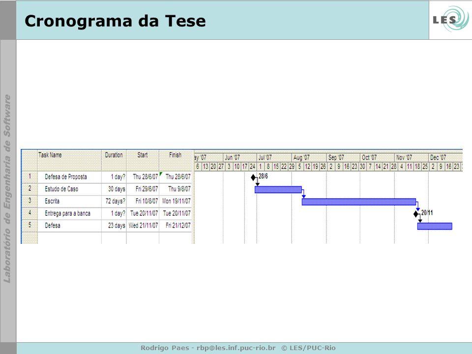 Rodrigo Paes - rbp@les.inf.puc-rio.br © LES/PUC-Rio Cronograma da Tese