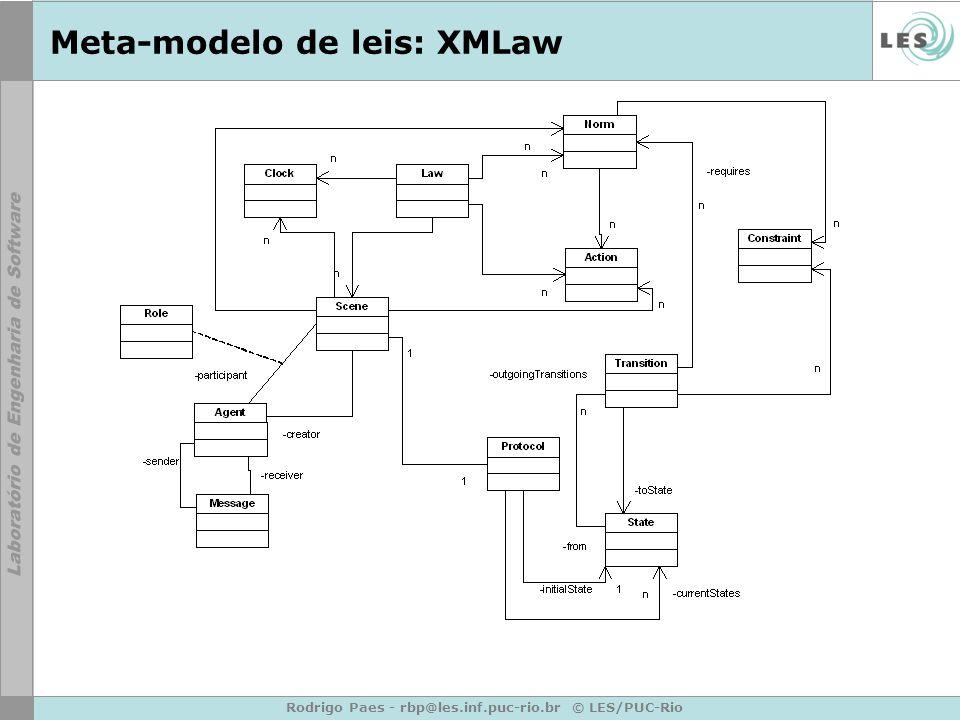 Rodrigo Paes - rbp@les.inf.puc-rio.br © LES/PUC-Rio Meta-modelo de leis: XMLaw