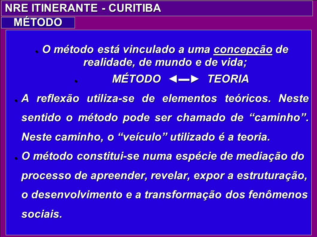 O método está vinculado a uma concepção de realidade, de mundo e de vida; O método está vinculado a uma concepção de realidade, de mundo e de vida; MÉ