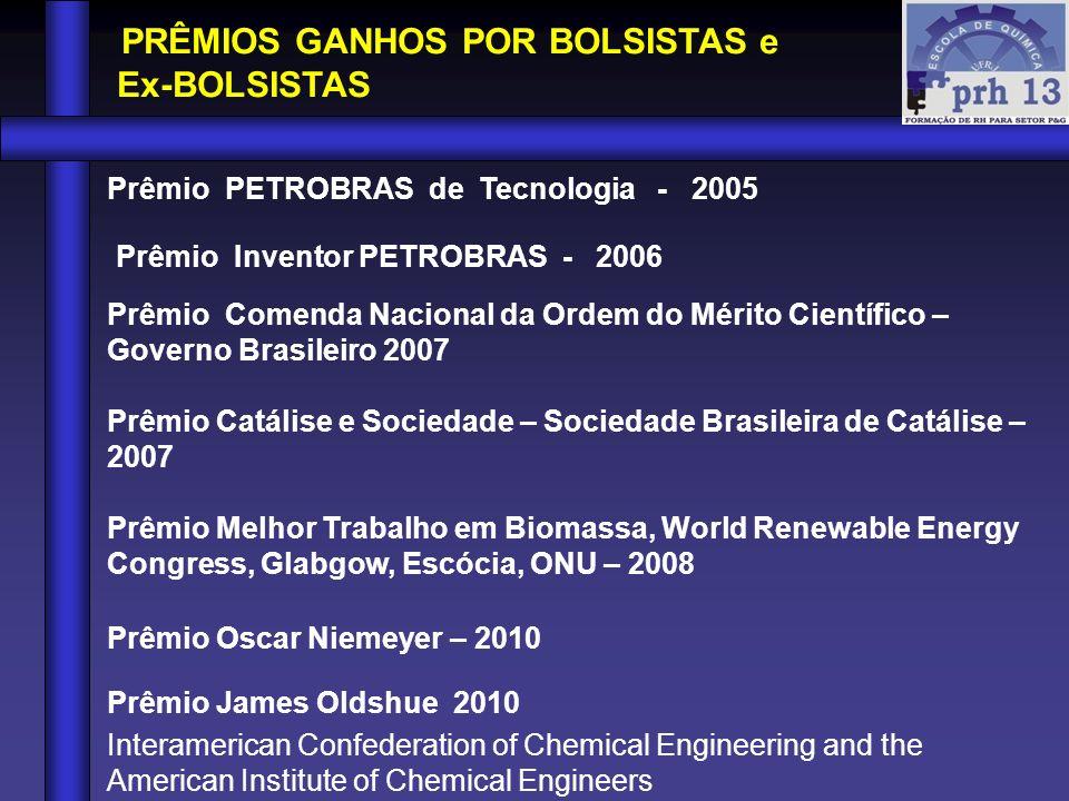 PRÊMIOS GANHOS POR BOLSISTAS e Ex-BOLSISTAS Prêmio PETROBRAS de Tecnologia - 2005 Prêmio Inventor PETROBRAS - 2006 Prêmio Comenda Nacional da Ordem do