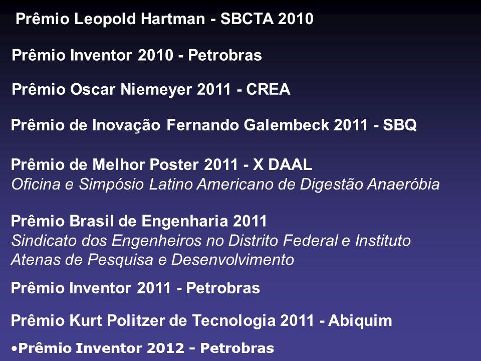 Prêmio Inventor 2012 - Petrobras Prêmio Kurt Politzer de Tecnologia 2011 - Abiquim Prêmio Oscar Niemeyer 2011 - CREA Prêmio de Inovação Fernando Galem