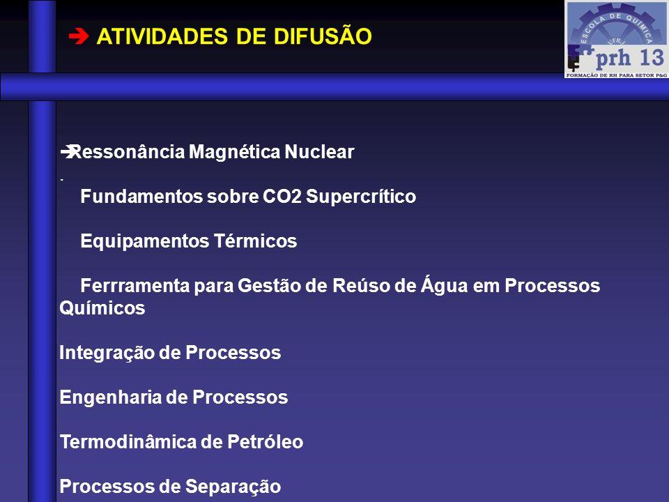 ATIVIDADES DE DIFUSÃO Ressonância Magnética Nuclear. Fundamentos sobre CO2 Supercrítico Equipamentos Térmicos Ferrramenta para Gestão de Reúso de Água