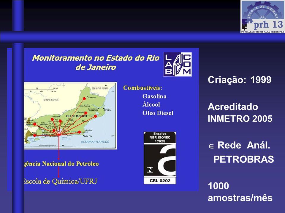 Criação: 1999 Acreditado INMETRO 2005 Rede Anál. PETROBRAS 1000 amostras/mês
